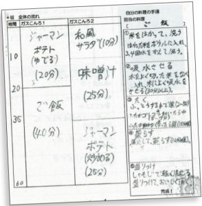 コンロの使い方の計画表