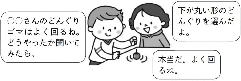 子供1「○○さんのどんぐりゴマはよく回るね。どうやったか聞いてみたら。」子供2「下が丸い形のどんぐりを選んだよ。」子供3「 本当だ。よく回るね。」