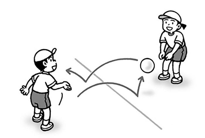 小3体育「ネット型ゲーム」指導のポイント