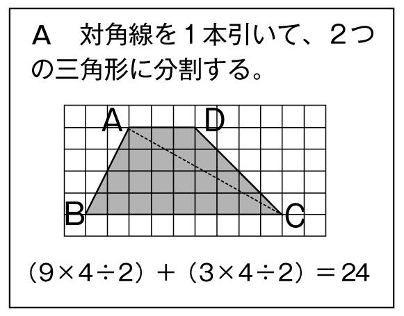 面積の求め方A