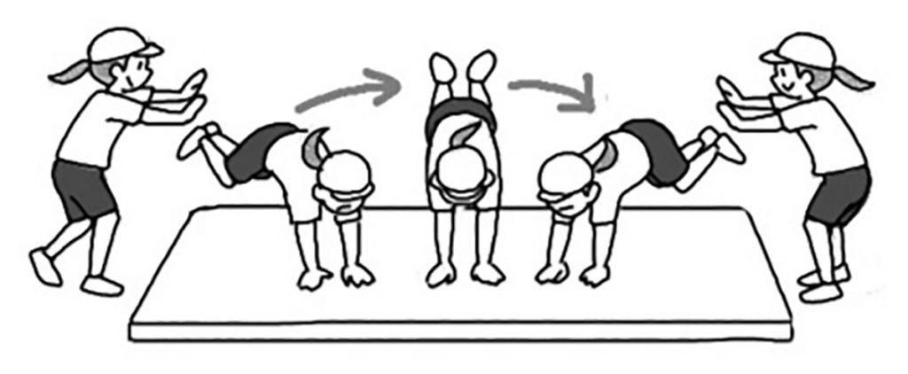 小5体育「器械運動(マット)」指導のポイント