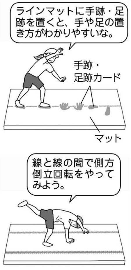 ラインマットに手跡・足跡を置くと、手や足の置き方がわかりやすいな。線と線の間で側方倒立回転をやってみよう。