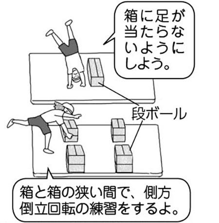 箱に足が当たらないようにしよう。箱と箱の狭い間で、側方倒立回転の練習をするよ。