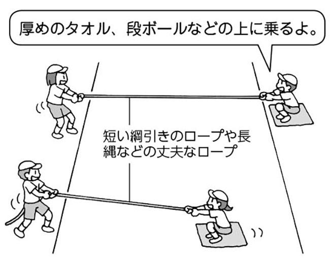 厚めのタオル、段ボールなどの上に乗るよ。 短い綱引きのロープや長縄などの丈夫なロープ