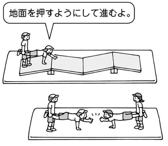 【手押し車】