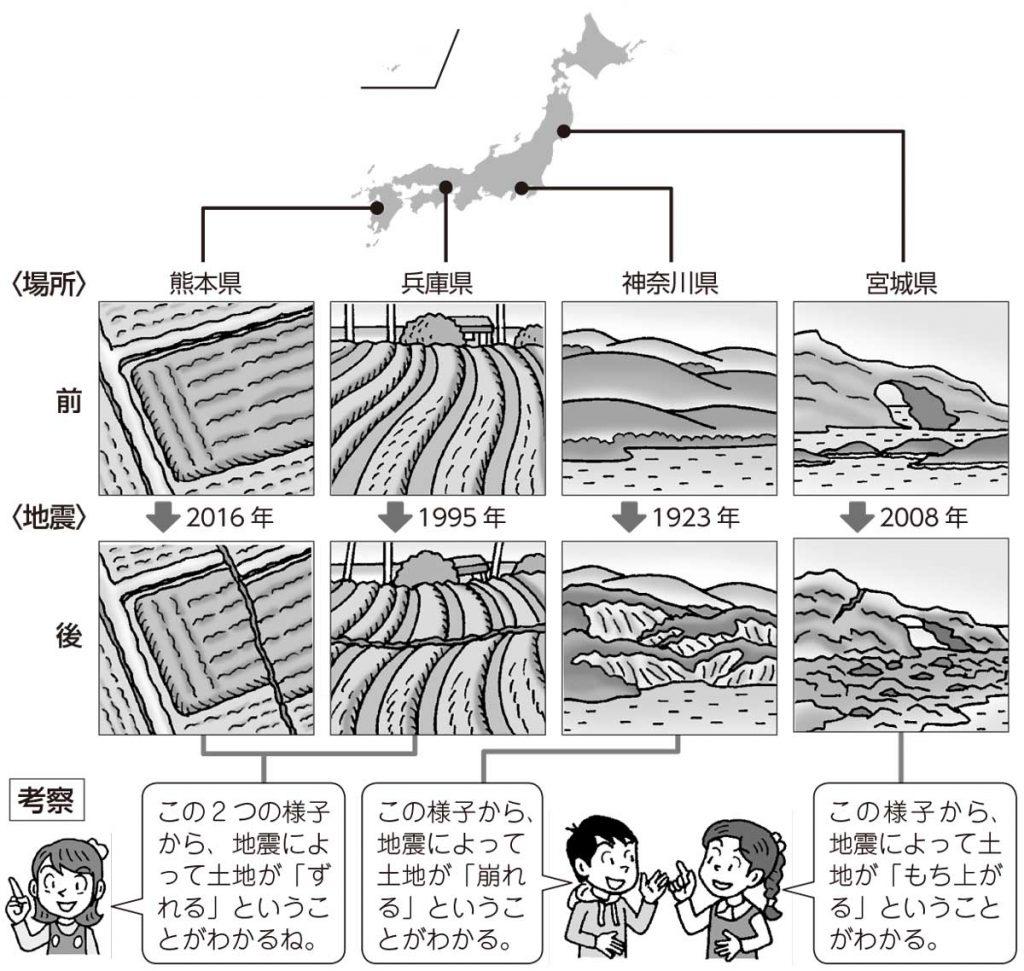 各地の地震前後の土地の様子