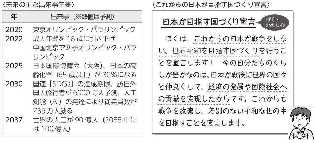 未来の主な出来事年表・これからの日本が目指す国づくり宣言
