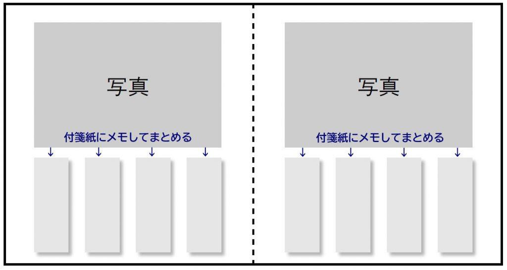 文章や資料を活用した例