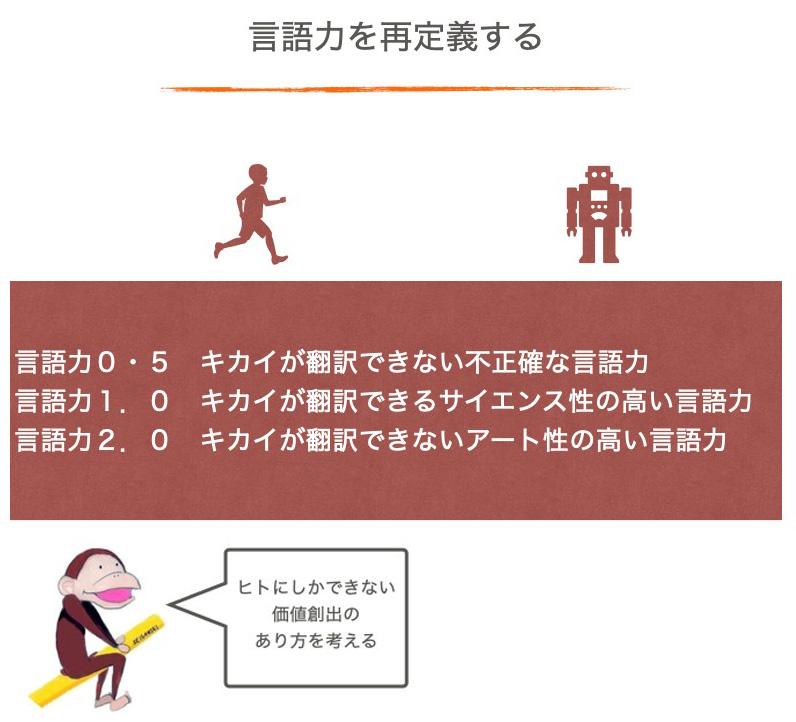 言語力を再定義する