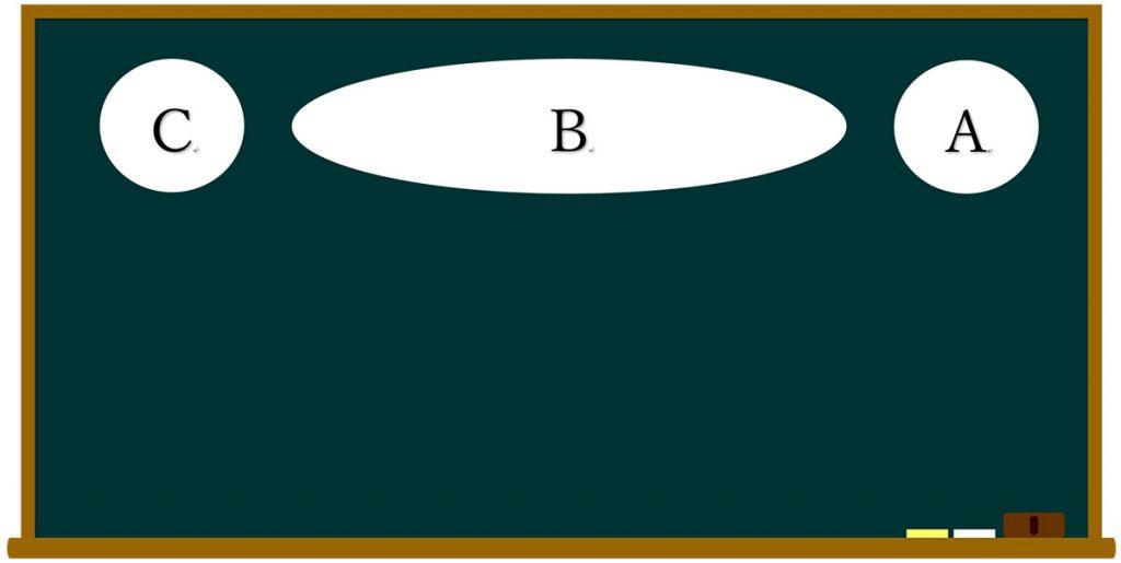 国語の板書の型