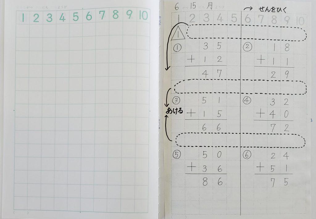 「お手本」をノートの表紙の裏に貼っておく