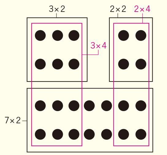 かけ算九九「点の計算」