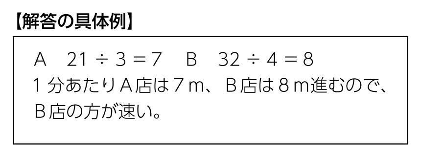 解答の具体例