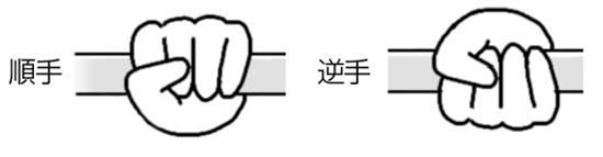 鉄棒の握り方