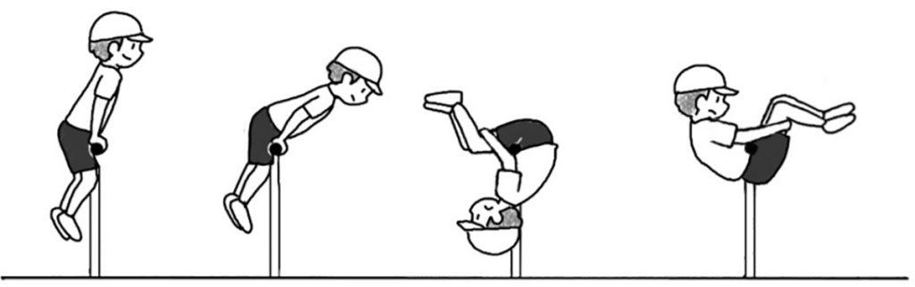 小5体育「器械運動(鉄棒・前方支持回転)」指導のポイント