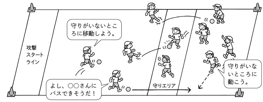 すりぬけボール蹴りゲームII