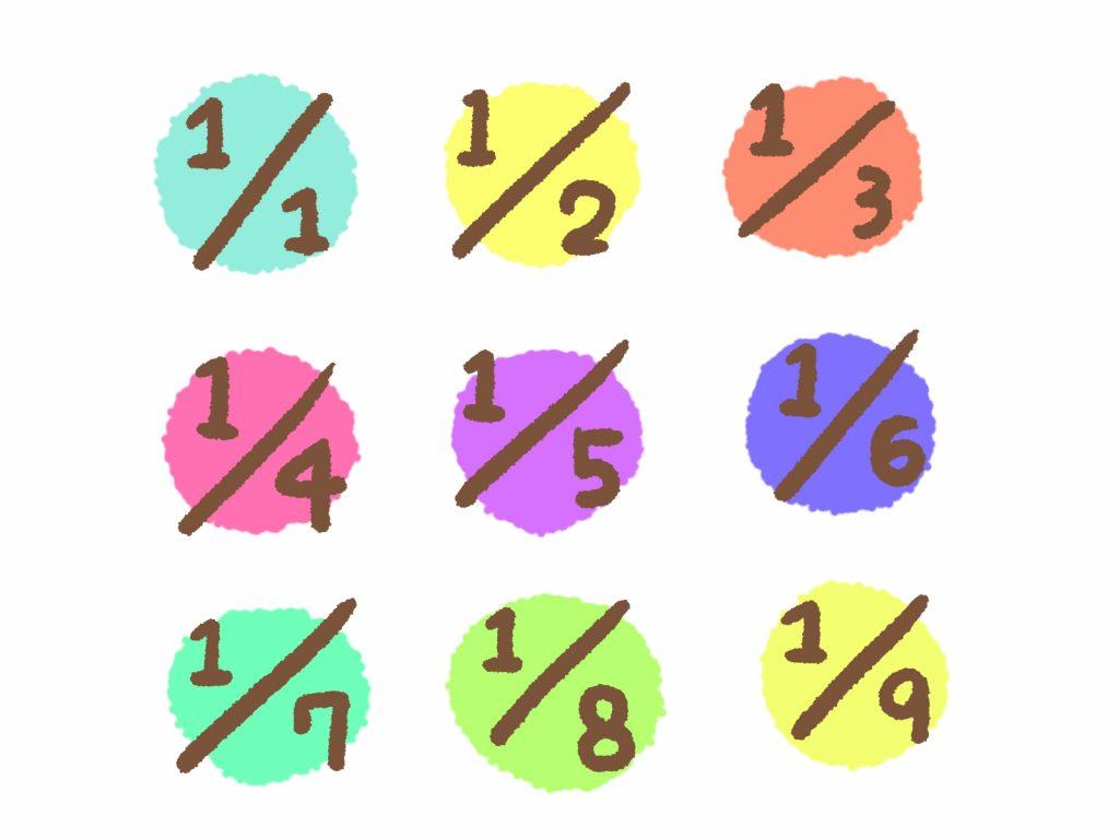 小3算数「分数」指導アイデア