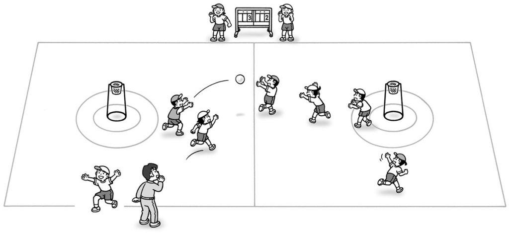 小4体育「セストボール(ゴール型ゲーム)」指導のポイント