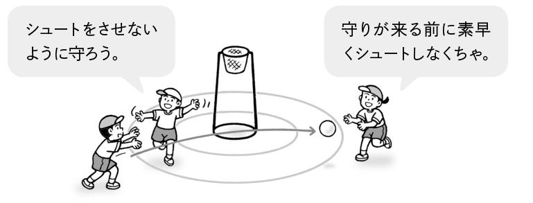 かわしてシュート(2対1)