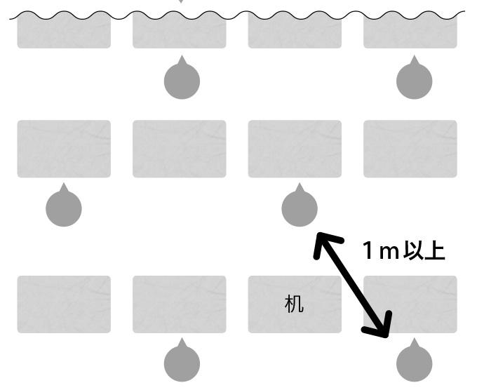 机の配置の参考例