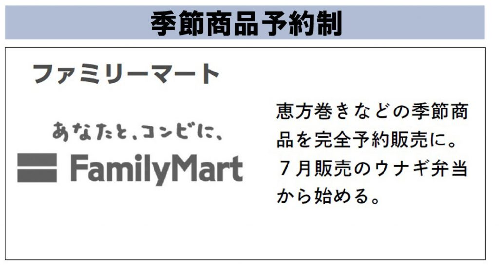 大手コンビニ3社の食品ロス対策(ファミリーマート)