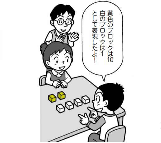 子供「黄色のブロックは10、白のブロックは1として表現したよ」