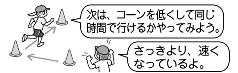 コーンタッチ(空間・用具)