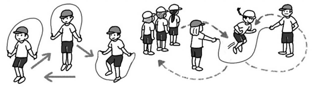 小5体育「体つくり運動~体の動きを高める運動~」指導のポイント