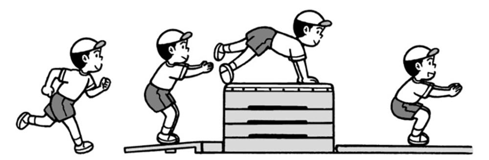 小4体育「跳び箱運動」指導のポイント