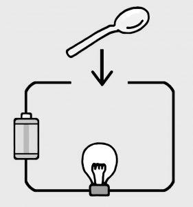 スプーンは電気を通す?