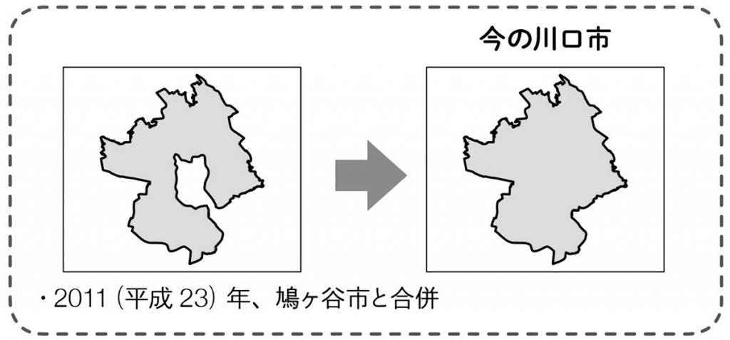 川口市の土地の広がり(2011年に今の形となる)