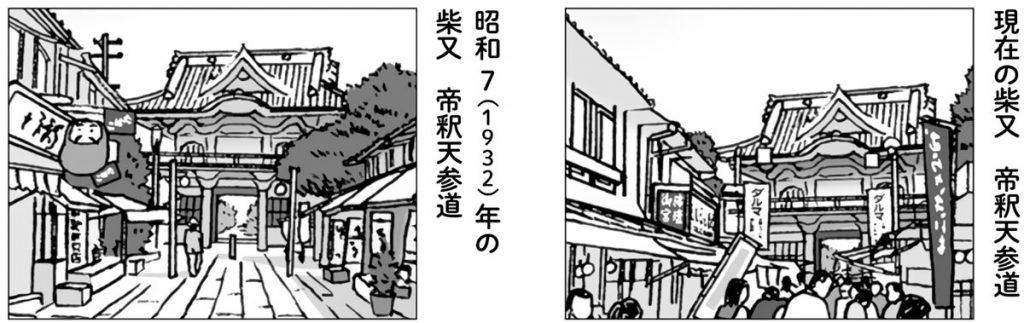 昭和7年と現在の柴又帝釈天参道の比較