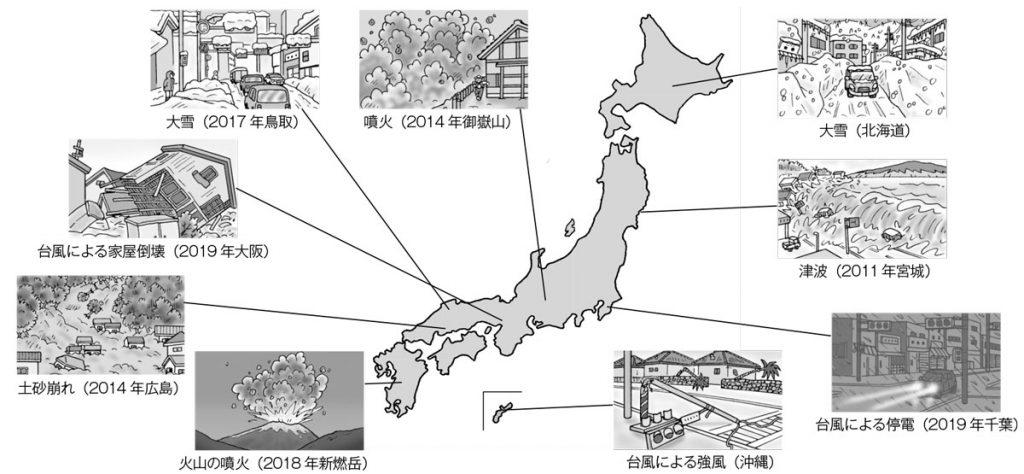 日本各地で起きてきた主な自然災害