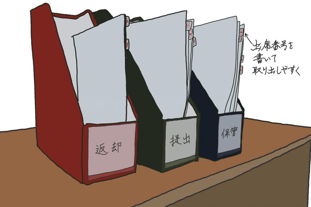 マイファイルと管理用ボックス