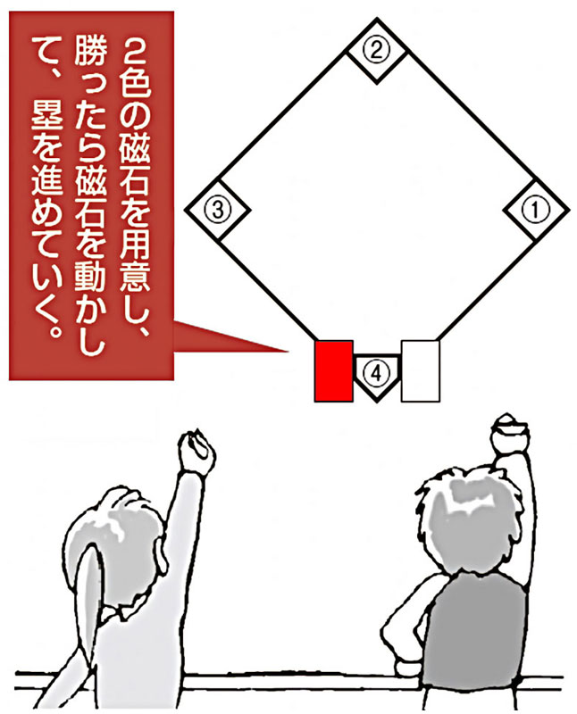 高学年向け②「漢字ベースボール」