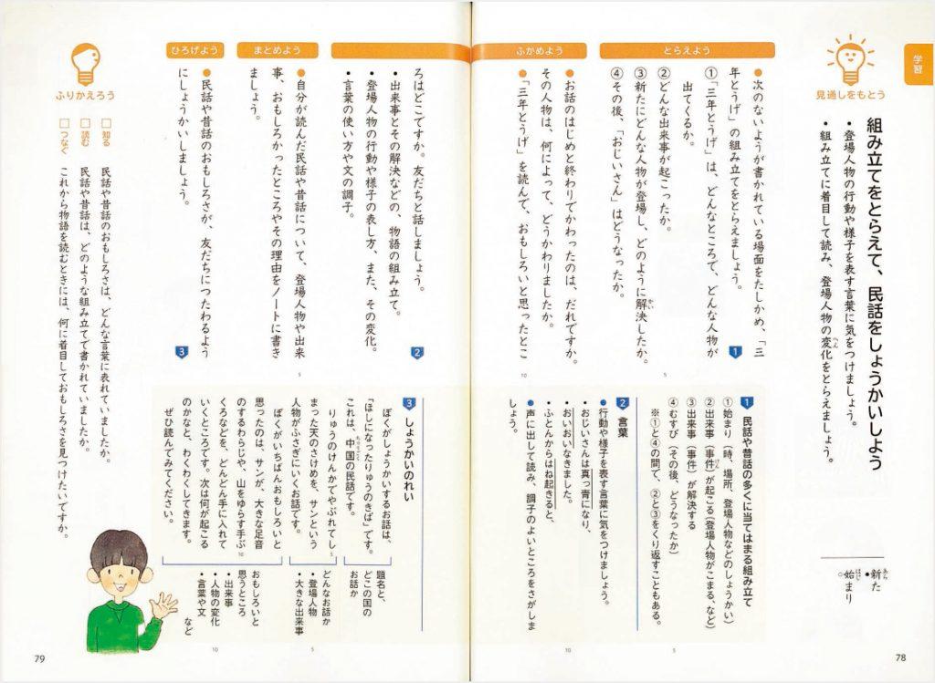 『学習』というページ