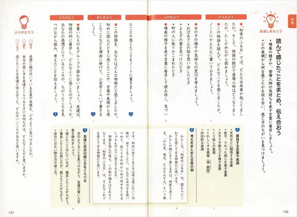 中盤の下段部分では、上段の学習を進めていくための手立てを示した