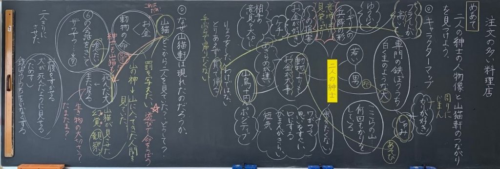 「注文の多い料理店」東京書籍五年の板書