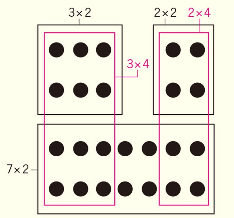 かけ算九九①「点の計算」