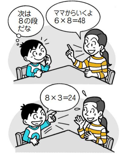 かけ算九九④「かけ算しりとり」