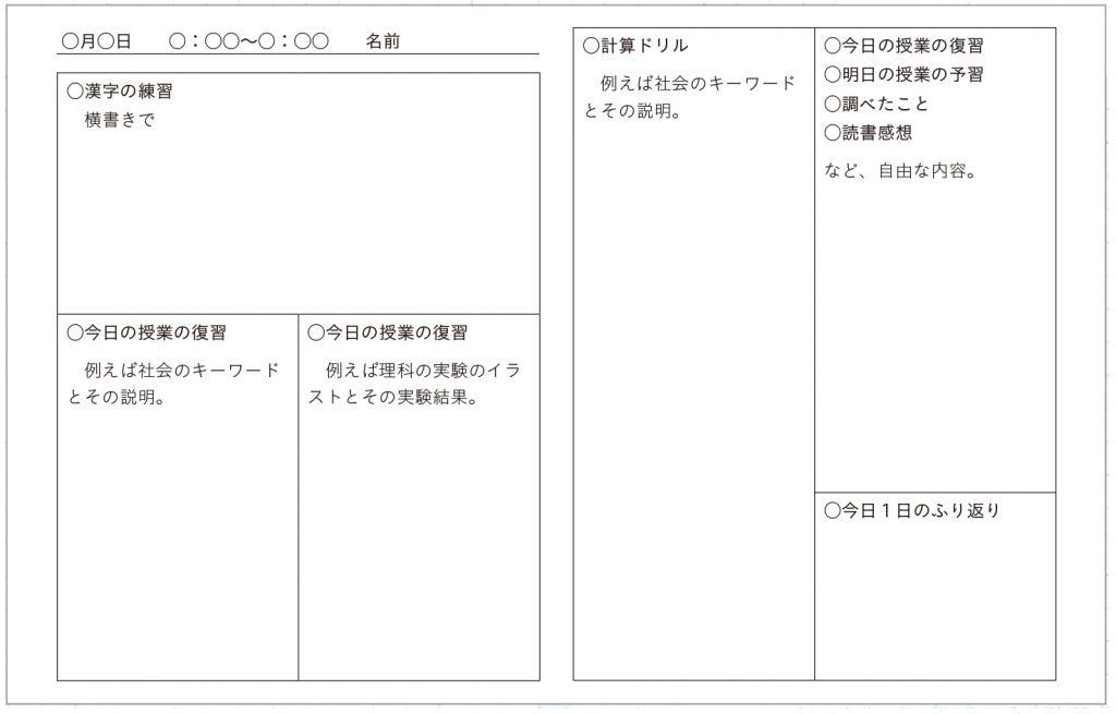 宿題のフォーマット(例)