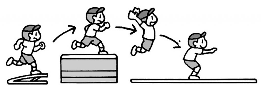小2体育「跳び箱を使った運動遊び」指導のポイント