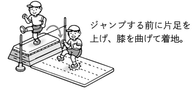 跳び箱ジャンプ(ねらいとなる動き③④)
