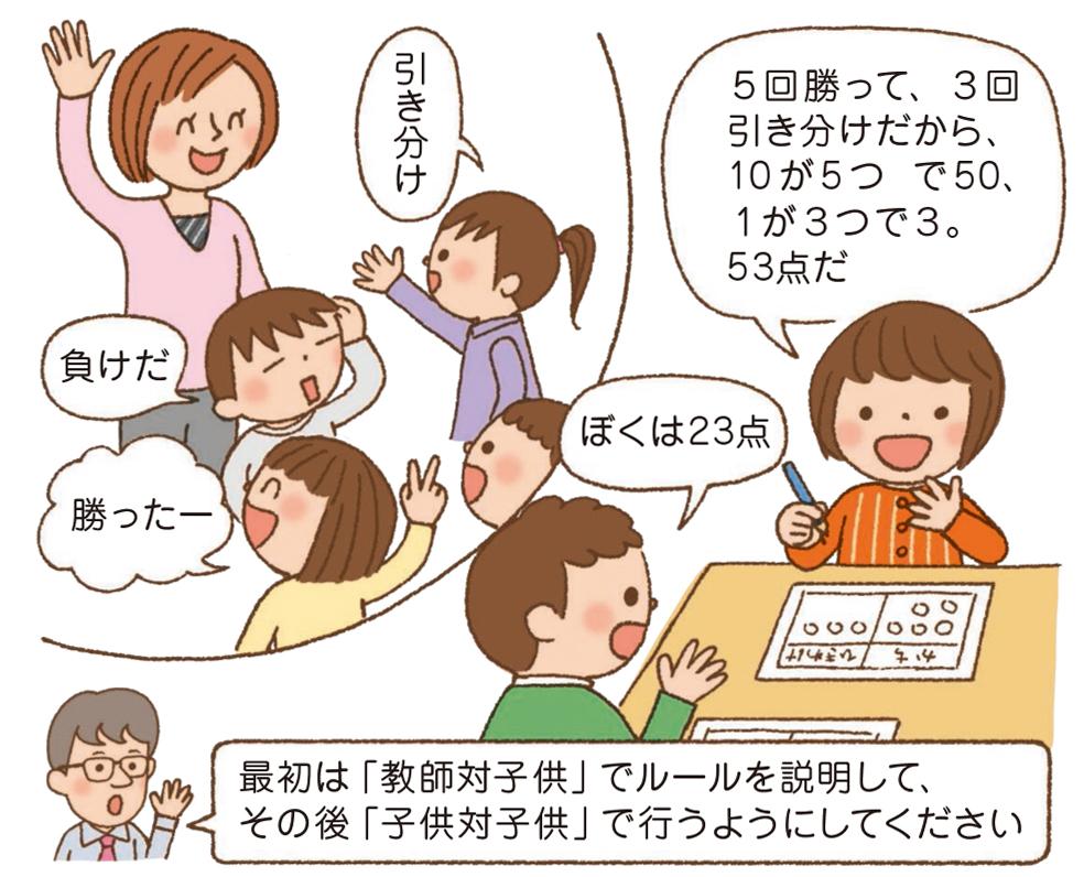 最初は「教師対子供」でルールを説明して、その後「子供対子供」で行うようにしてください