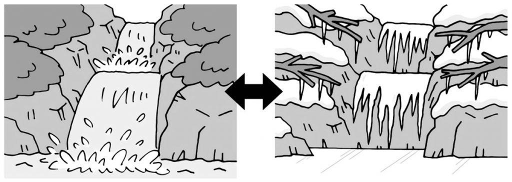 滝の画像(通常時と凍っている時)