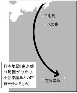 日本地図(東京都の範囲と小笠原諸島との距離がわかるもの)