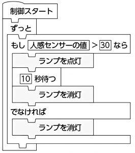PCでのプログラムの設定