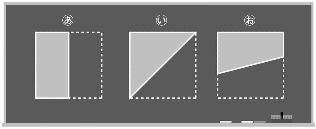 同じ大きさに切り分けられた3つの正方形