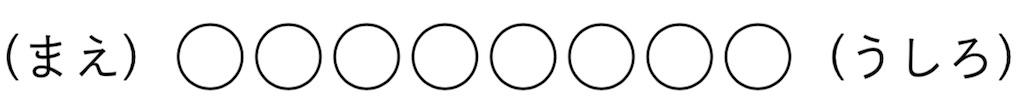 B素朴に解いている子の考え方の図式