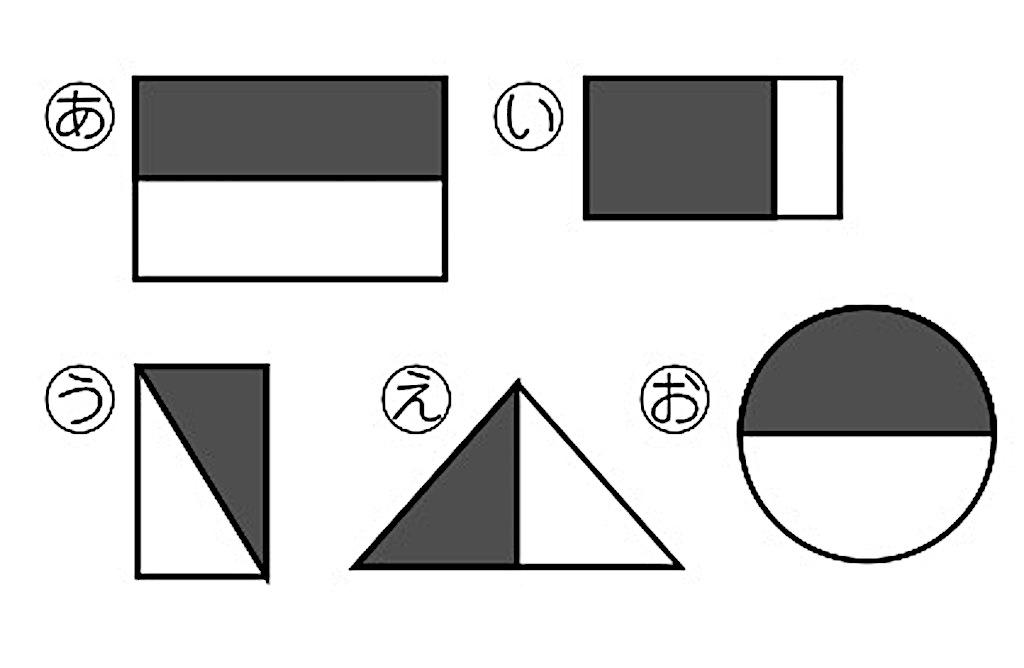 2つに分けられた5つの図形